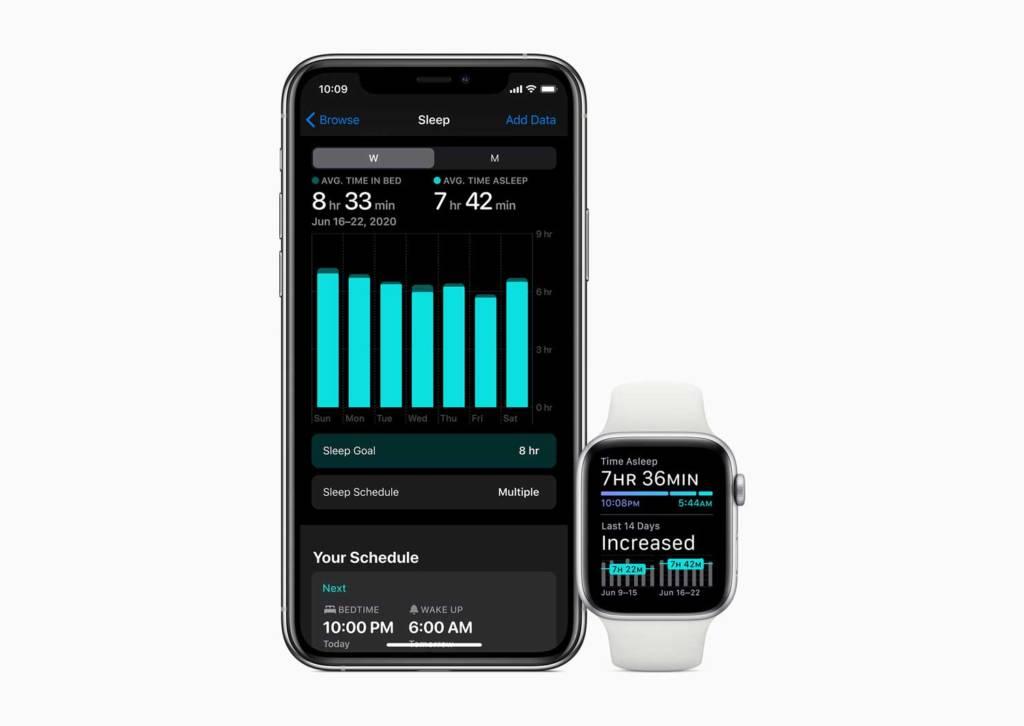 watchOS 7 monitoraggio del sonno Apple Watch
