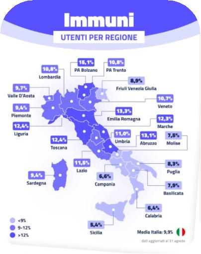 download app Immuni per regione