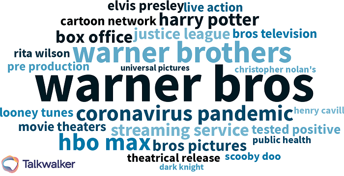 keywords associate a Warner bros. durante la pandemia