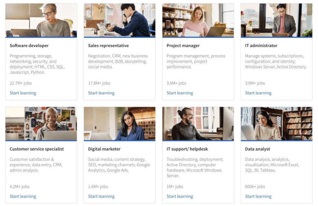 Come Trovare lavoro oggi Linkedin
