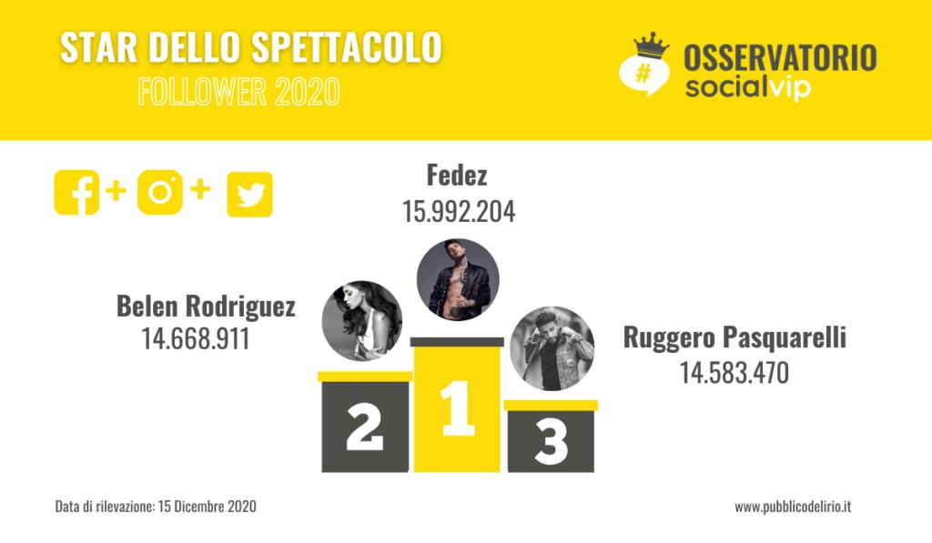 Vip Italiani più seguiti sui social