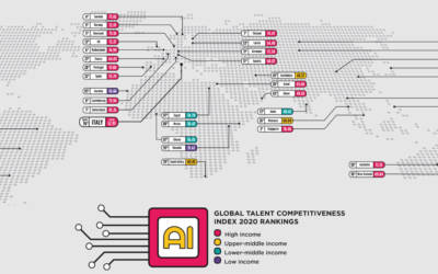 Talenti nell'era dell'AI: Global Talent Competitiveness Index