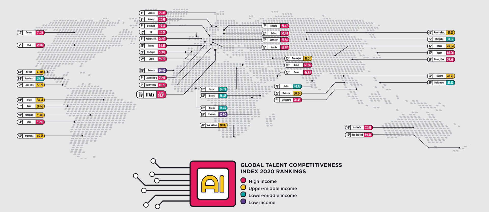 Global Talent Competitiveness Index