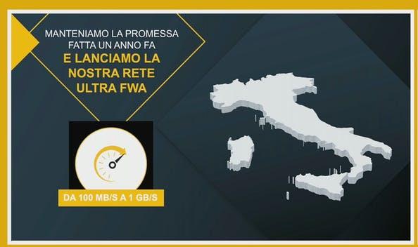 ultra FWA Fastweb