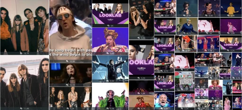 Eurovision Song Contest 2021 social media data