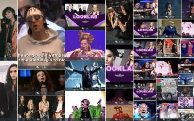Eurovision Song Contest 2021, social media data