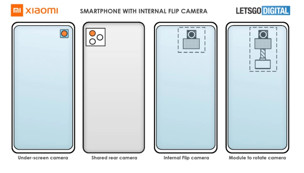 fotocamera sotto al display di Xiaomi