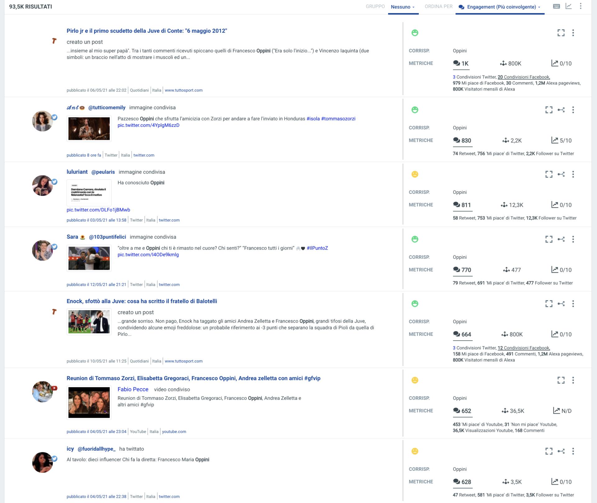 I Migliori Post per Francesco Oppini negli ultimi 30 giorni