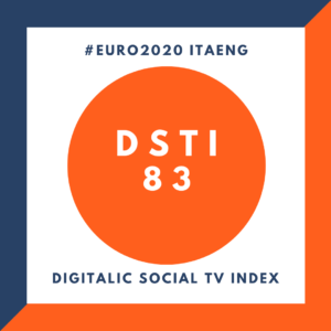 DSTI della finale Euro 2020